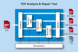 3-Heights PDF Desktop Analysis Repair Tool 4.8